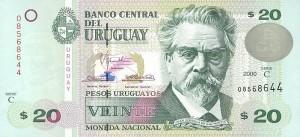 Uruguay Inflacion