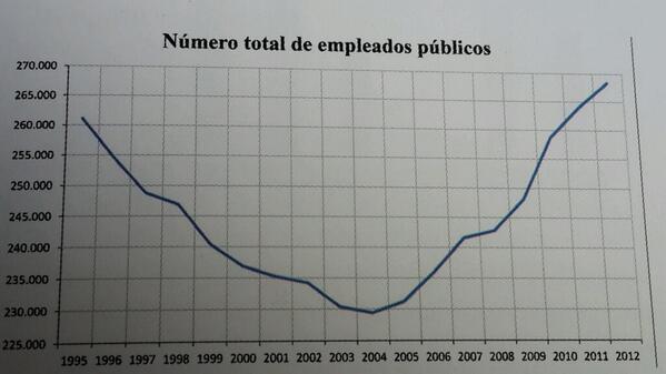 empleados publicos uruguay